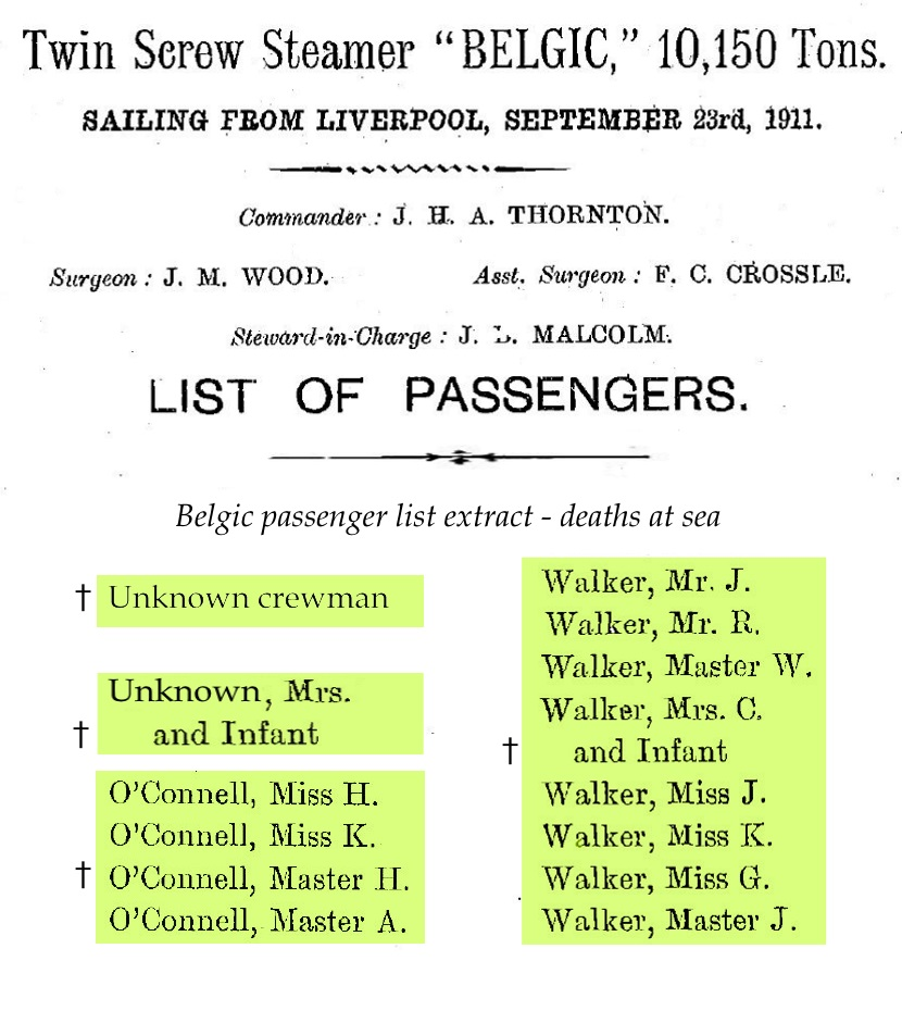 Belgic passengers and crew lost at sea 1911
